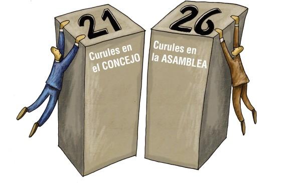Tsunami de candidatos: 484 para 47 puestos